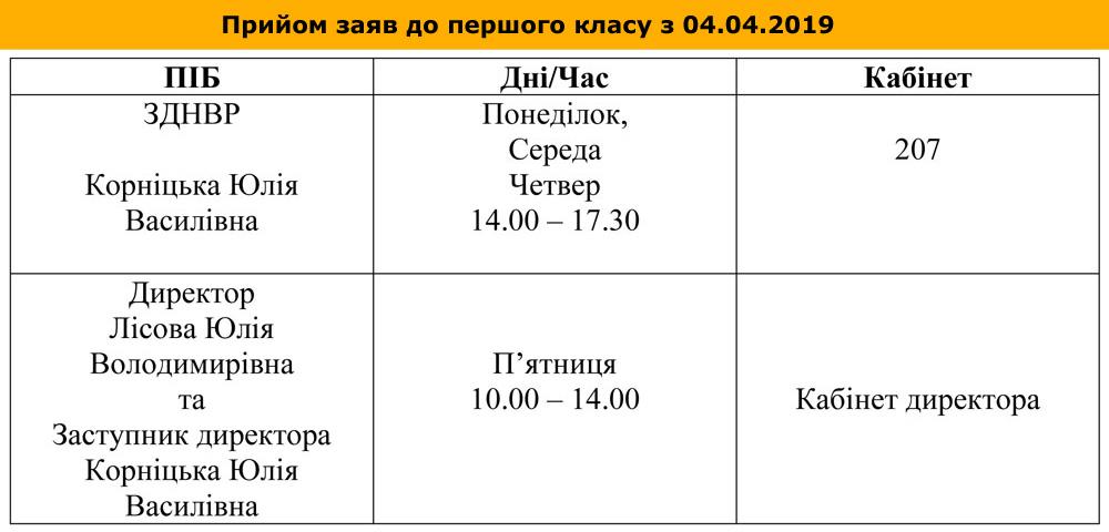 Вступ до 1-2 класів (НУШ)