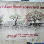Виїздна нарада в музеї становлення української нації
